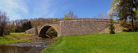 web panorama bridge
